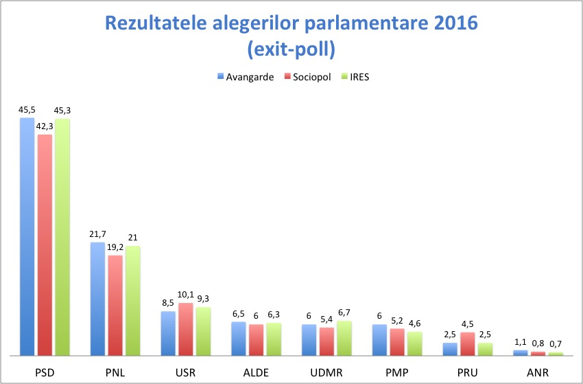 exit-poll-2016